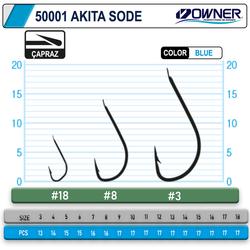 Owner 50001 Akita Sode Blue İğne - Thumbnail
